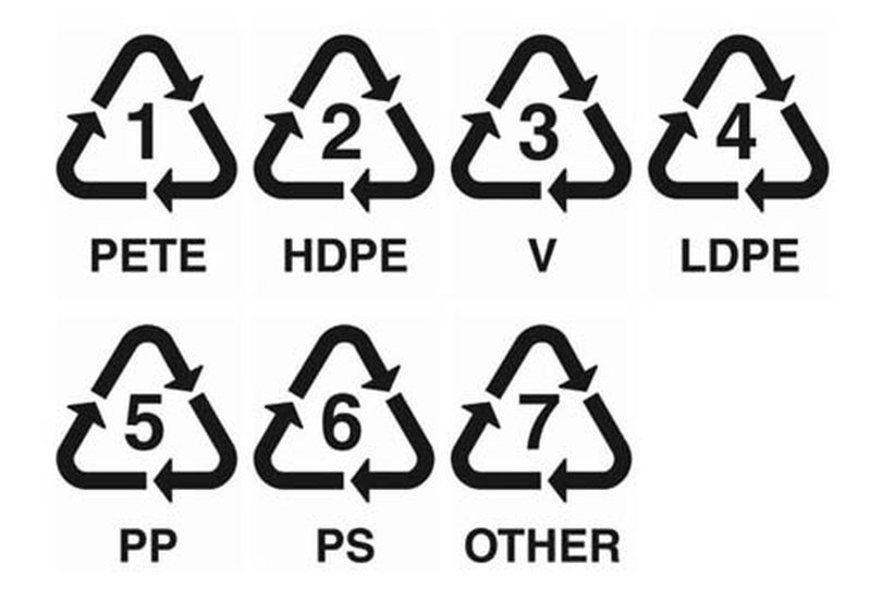 Numrat dhe simbolet në shishet plastike: Çfarë kuptimi kanë ato ...