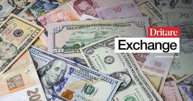 Monedha e huaj në rënie, ja me sa këmbehet valuta sot!
