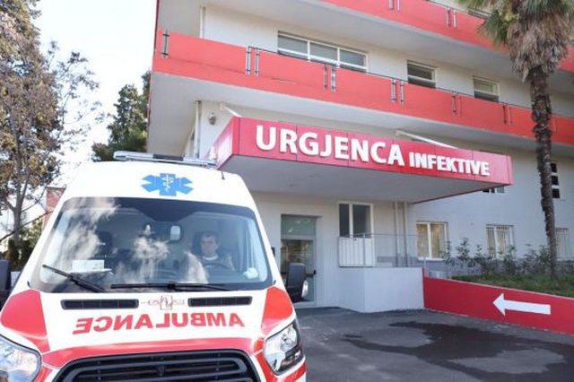 125 raste të reja në Shqipëri, 1 humbje jete në 24 orët