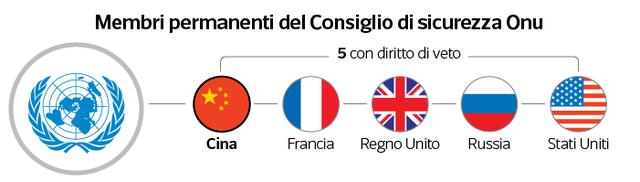 Koronavirusi/ Corriere della Sera: Këto janë
