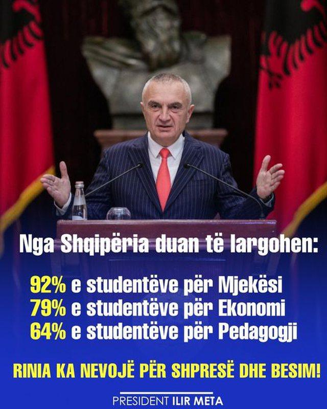 Presidenti Meta: Ndal ikjes së trurit, Shqipëria ka nevojë
