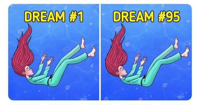 Pse shohim shpesh të njëjtat ëndrra dhe çfarë