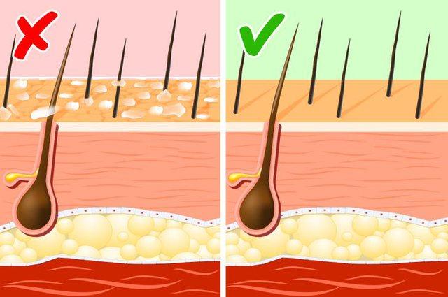 Ja çfarë mund të ndodhë me lëkurën tuaj