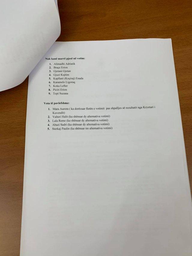 Del lista, këto janë deputetët që nuk votuan për