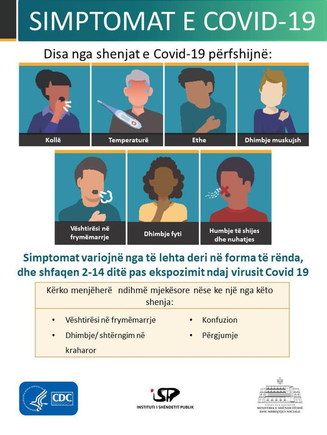 Simptomat e koronavirusit, ISHP: Ja 7 rastet kur duhet të kërkoni