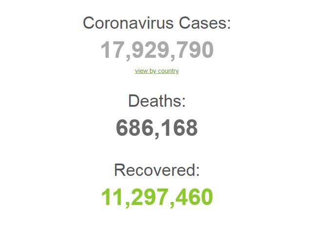 Shifra stratosferike/ Zbulohet sa të infektuar me Covid-19 ka në