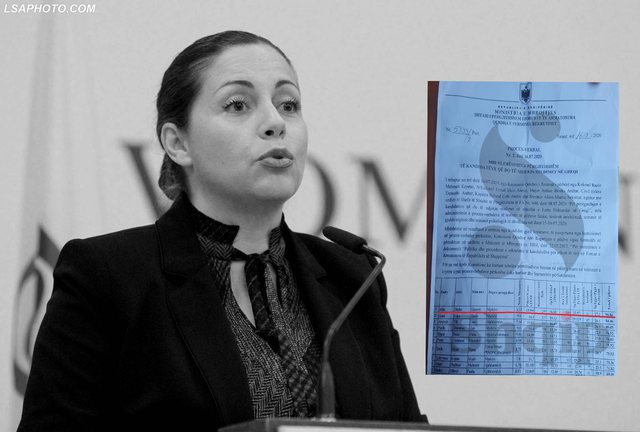 Shqip denoncoi skandalin me bursat e NATO-s, nis hetimi i Shërbimit