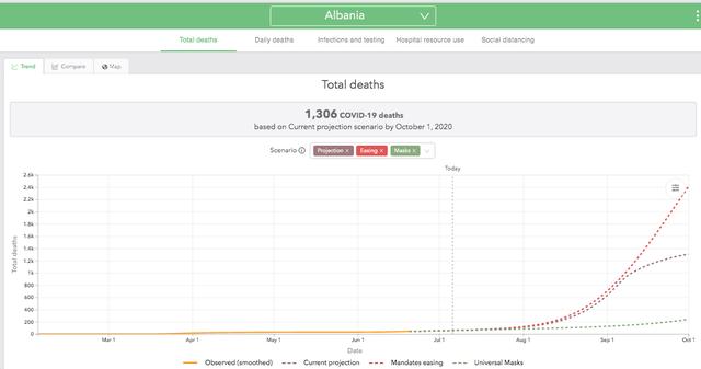 '1306 të vdekur deri në tetor...'/ Epidemiologët