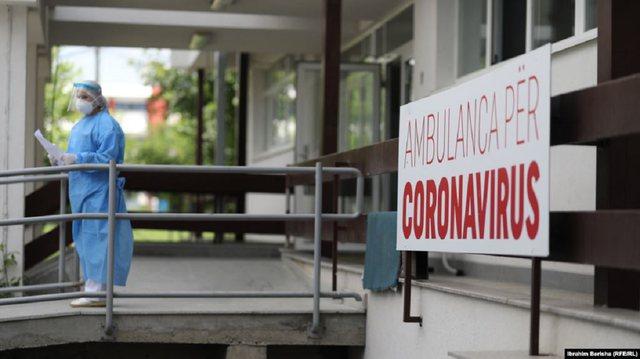 8 të vdekur nga Covid në Kosovë në 24 orët e fundit