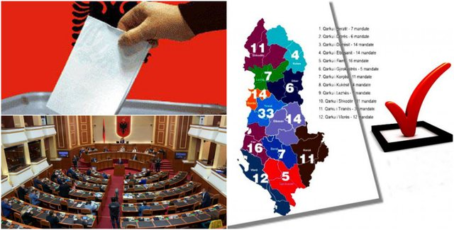 Zgjedhjet/ Ndryshon ndarja e mandateve: Tirana merr një deputet plus nga