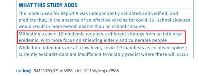 Covid/ Mbyllja e shkollave dhe izolimi nuk e ulin numrin e vdekjeve, studimi: Ja