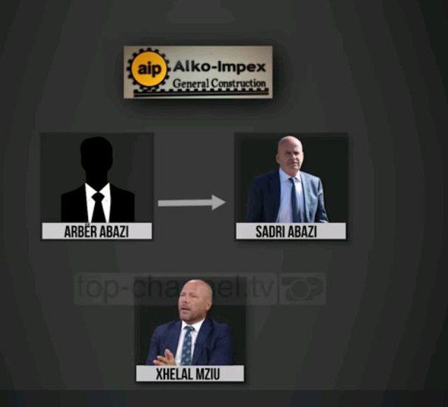 Investigimi/ Plehrat bëjnë bashkë Sadri Abazin me Xhelal Mziun,