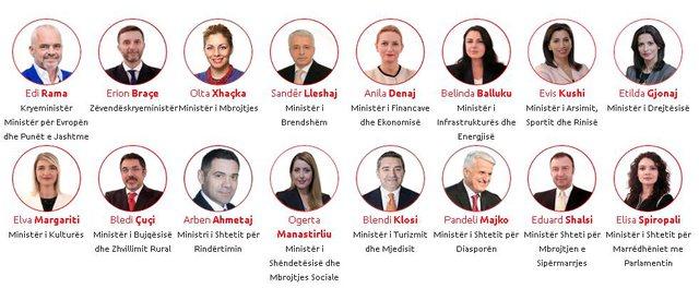 Ku do të kandidojnë ministrat e Ramës si deputetët, zonat e