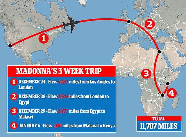Theu rregullat e Covid, Madonna ka udhëtuar me avion privat në 5