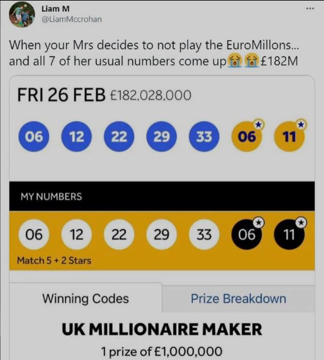 Kapën 180 milionë paund në lotari, çiftit e ndodh e