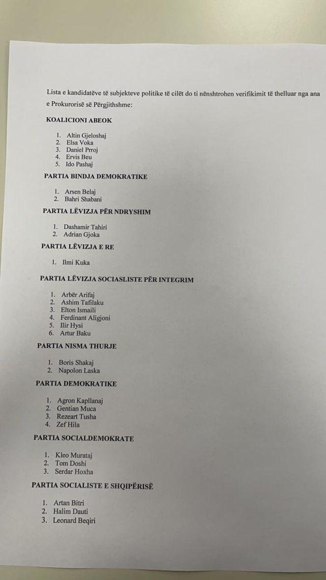 Zgjedhjet e 25 prillit/ Del lista me emra: 28 kandidatët e dyshuar ku