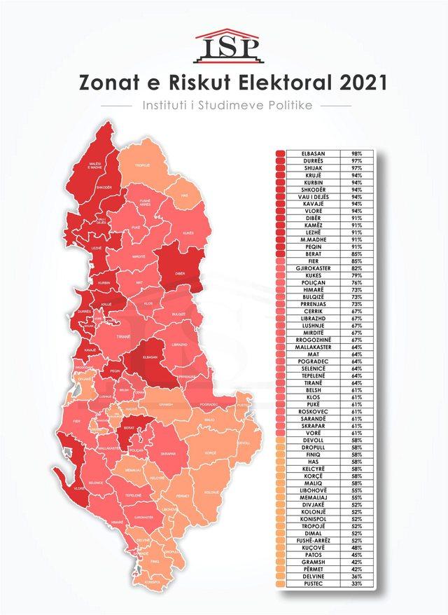 Beteja e zgjedhjeve/ Kryesojnë Elbasani, Durrësi e Shijaku, zbulohen