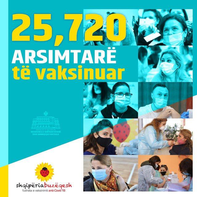 Ministrja publikon shifrat, sa mësues janë vaksinuar kundër