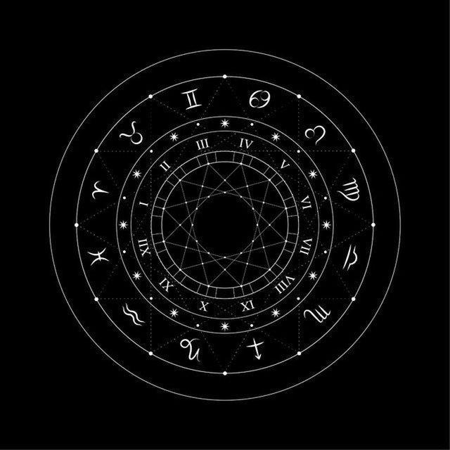 Horoskopi ditor, 16 prill 2021