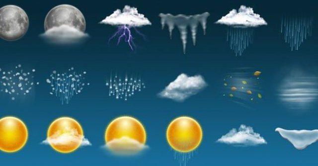 Reshje shiu e shtrëngata afatshkurtra, parashikimi i motit për