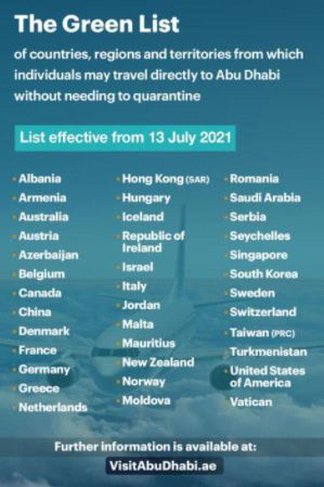 Ky shtet fut Shqipërinë në listën jeshile/ Shqiptarët