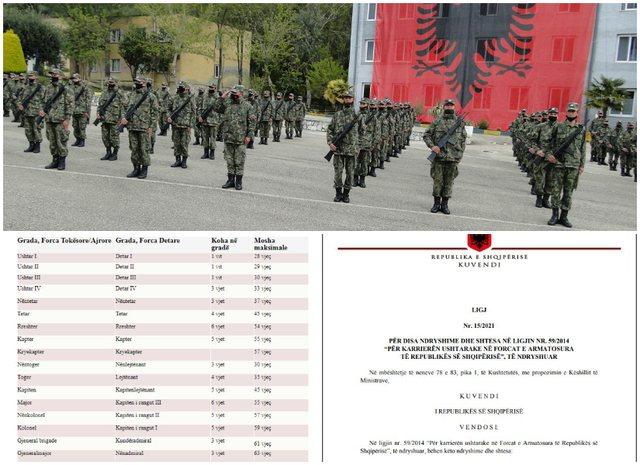 Nuk zbatohet ligji/ Ministria e Mbrojtjes nuk iu jep pagën 80
