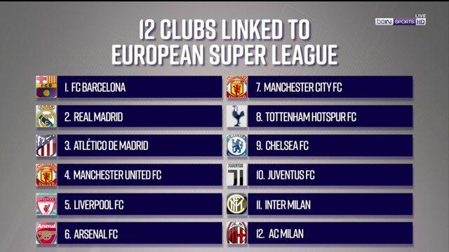 Skuadrat e mëdha europiane krijojnë Super League, UEFA kundër,