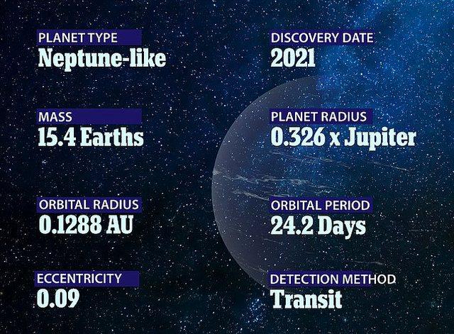 Zbulohet ekzoplaneti i ngjashëm me Neptunin