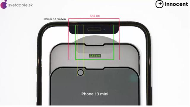 IPhone 13 së shpejti në treg! Gjithçka duhet të dini