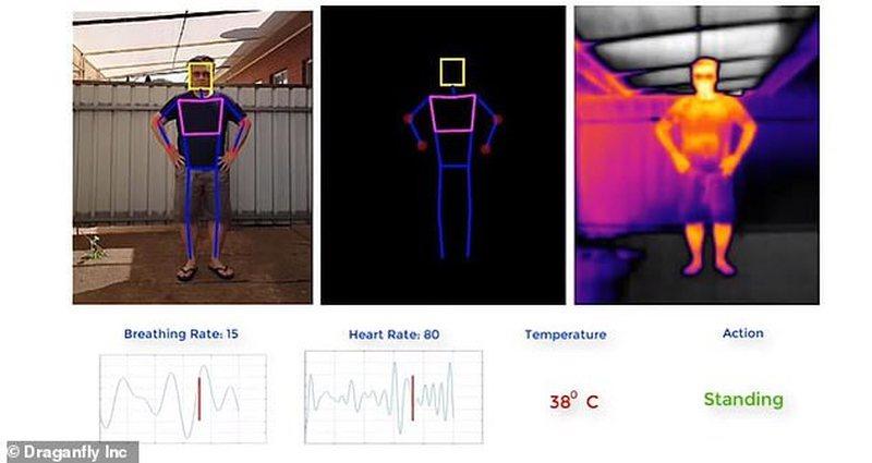 Koronavirusi, gati droni që gjurmon njerëzit me temperaturë e