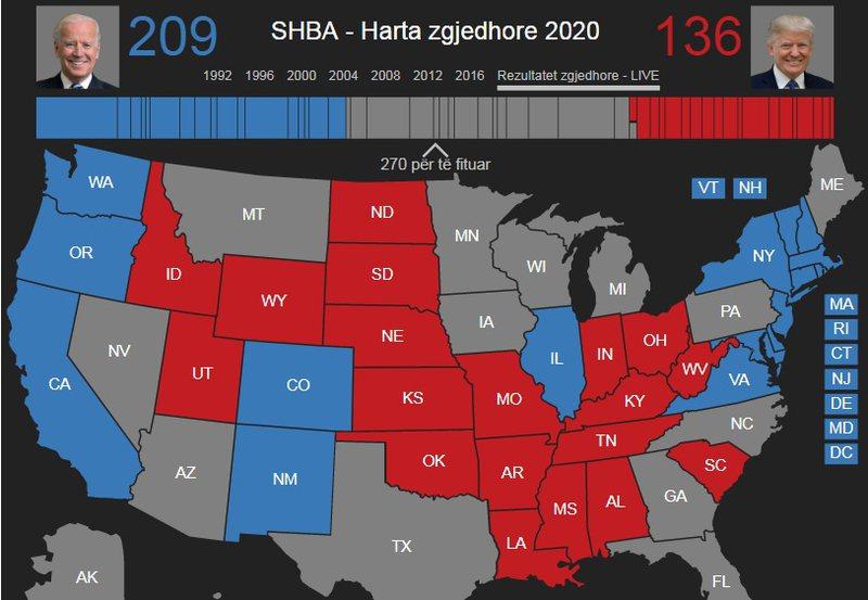 Ashpërsohet gara zgjedhore, Biden flet para mbështetësve: Do