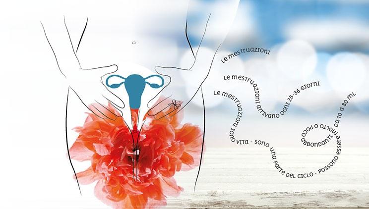 mestruazioni cosa sono
