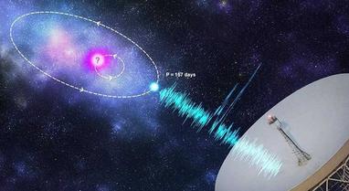 NASA gjurmon burimin e sinjaleve të shpejta misterioze që arritën