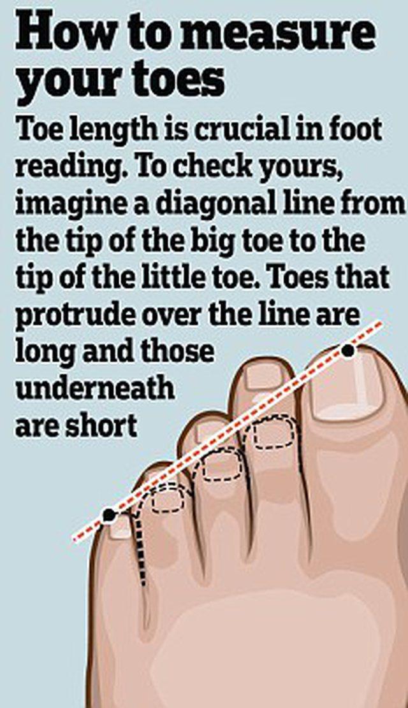 Zbuloni kuptimin e gishtave të këmbës, sidomos ju që mund ta