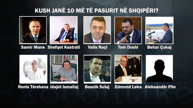 Lista: Ja kush janë 10 njerëzit më të pasur në