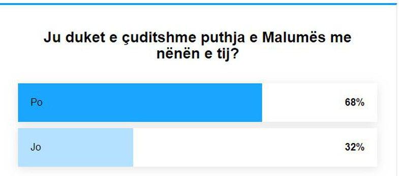 Maluma tregon arsyen pse puthi të ëmën në buzë