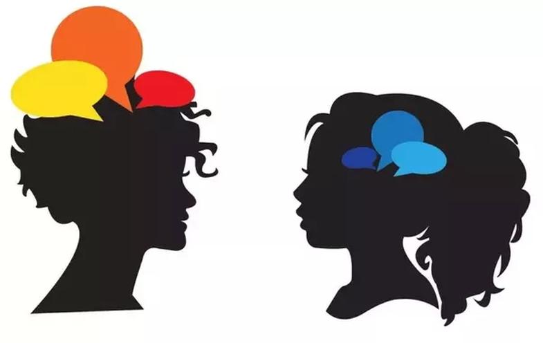 Test: Je introvert apo ekstrovert?