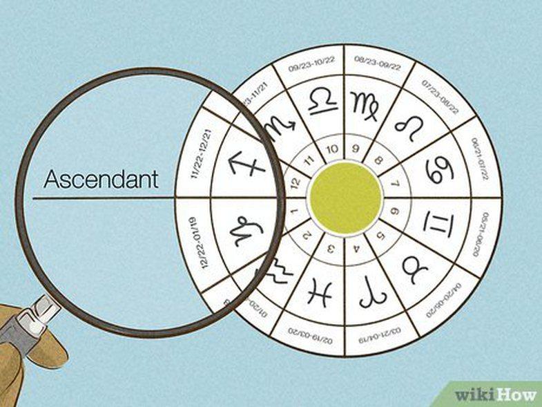 Ç'është ashendenti në astrologji dhe si ta
