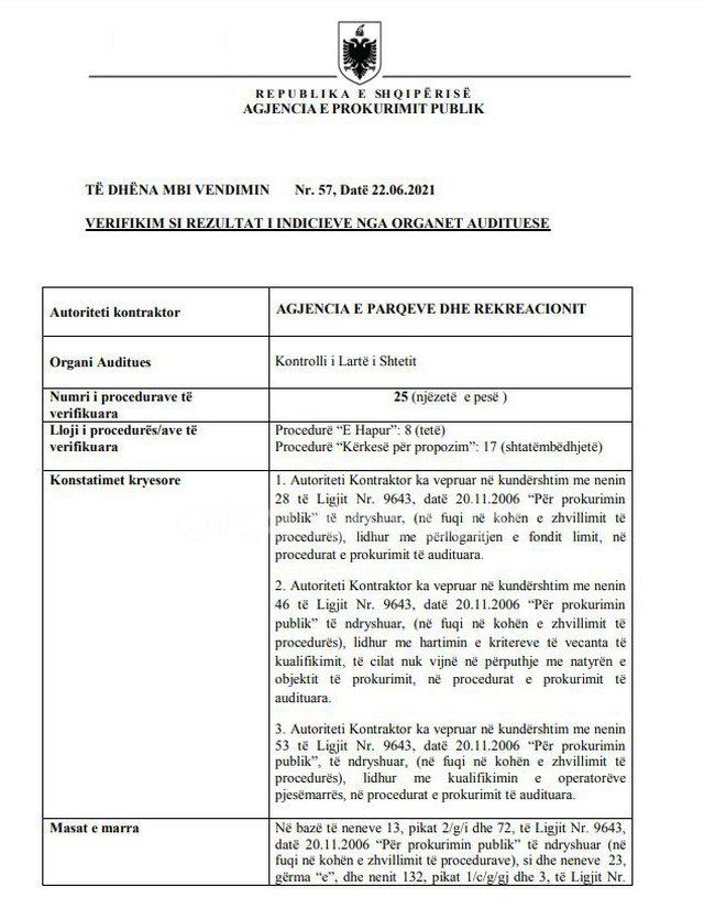 Probleme me tenderat publikë, APP gjobit 25 zyrtarë të