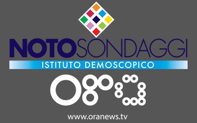 Sondazhi Noto & RTV Ora