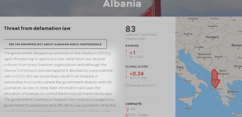 Mediet rezistuan/ RSF: Qeveria rriti trysninë,  Shqipëria renditet e