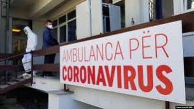 COVID-19 në Kosovë/ Shifër rekord infeksionesh, 249 raste