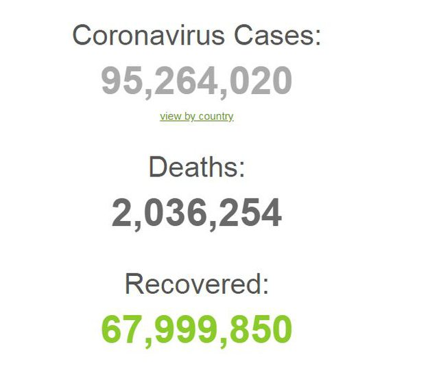 Mbi 2 milionë të vdekur në gjithë botën, si paraqitet