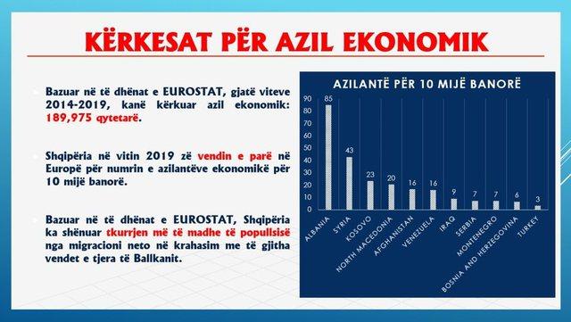 Raporti i EUROSTAT, Meta tregon masat që duhen marrë urgjentisht
