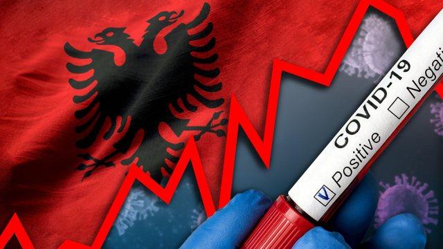 Covid-19, Shqipëria ndër vendet me numrin më të lartë