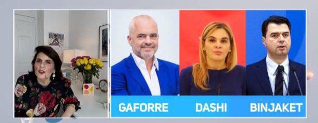 Zgjedhjet në Shqipëri, Susan Miller për tre liderët