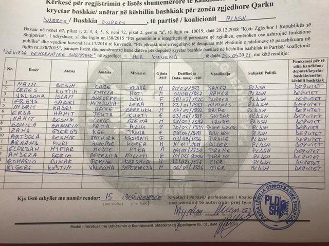 Murrizi dorëzon listat në KQZ, kandidon vetë në katër