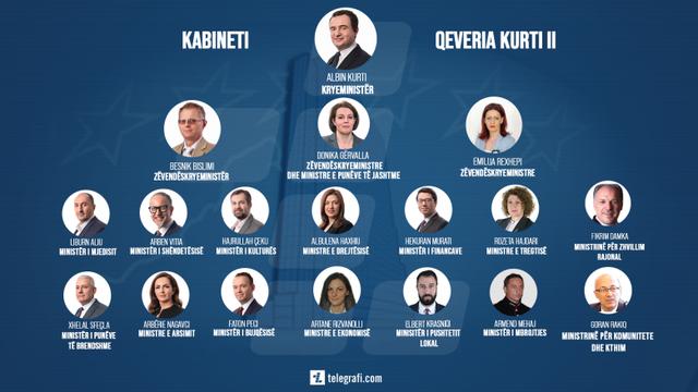Albin Kurti prezanton emrat e qeverisë së re, tre zv.kryeministra dhe