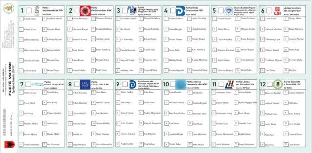 Zyrtare/ KQZ vendos fletën e votimit me emra, rrëzon