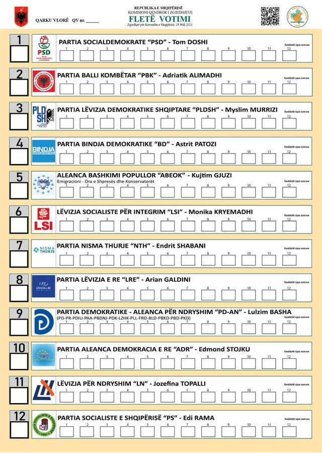 Si duket në 12 qarqet fleta zyrtare e votimit për zgjedhjet e 25